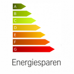 Energiesparen mit HEINRITZI Wärme & Energie